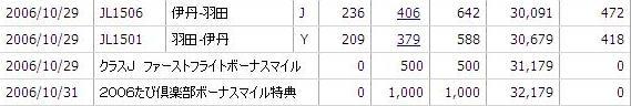 Meisai_20061107